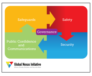 GNI Governance graphic-02
