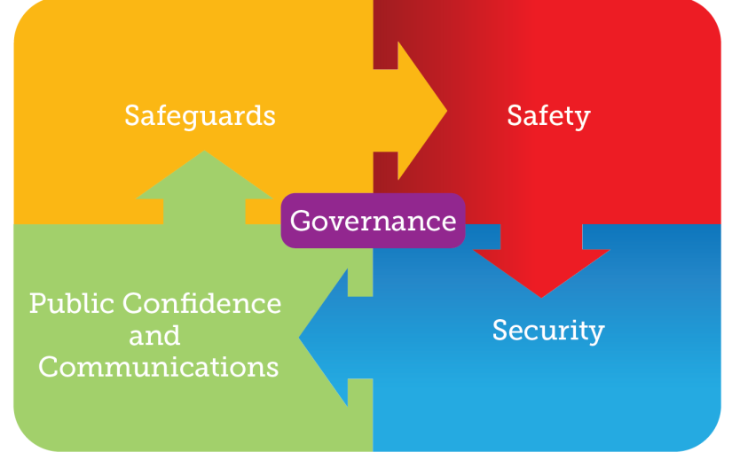 GNI Governance graphic-02_crop