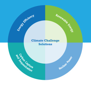 PGS_ClimateChangeSolutions_2017
